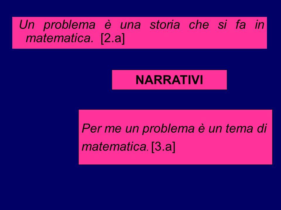 Un problema è una storia che si fa in matematica. [2.a]